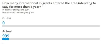 chelt migration stat 2